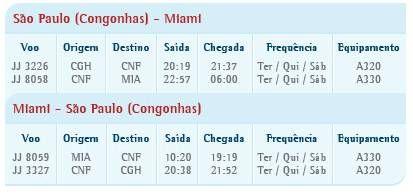 TAM inicia voo de Congonhas para Miami