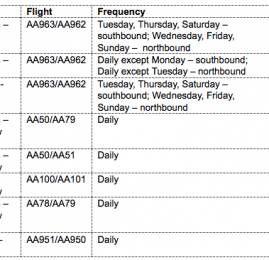 São Paulo vai ser o primeiro destino a receber o B777-300ER da American Airlines