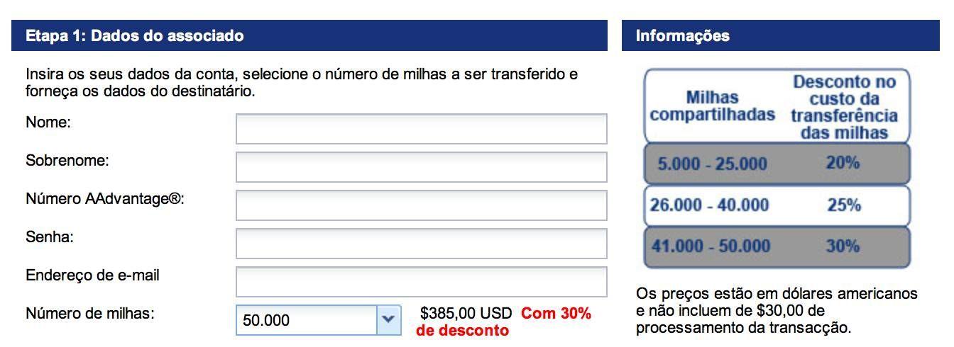 American Airlines oferece até 30% de desconto para compartilhamento de Milhas