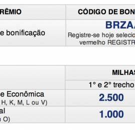 American Airlines oferece milhas infinitas de bonificação para viagens entre Brasil e Estados Unidos