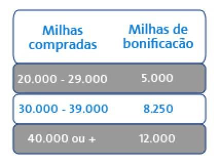 aa-buy_miles