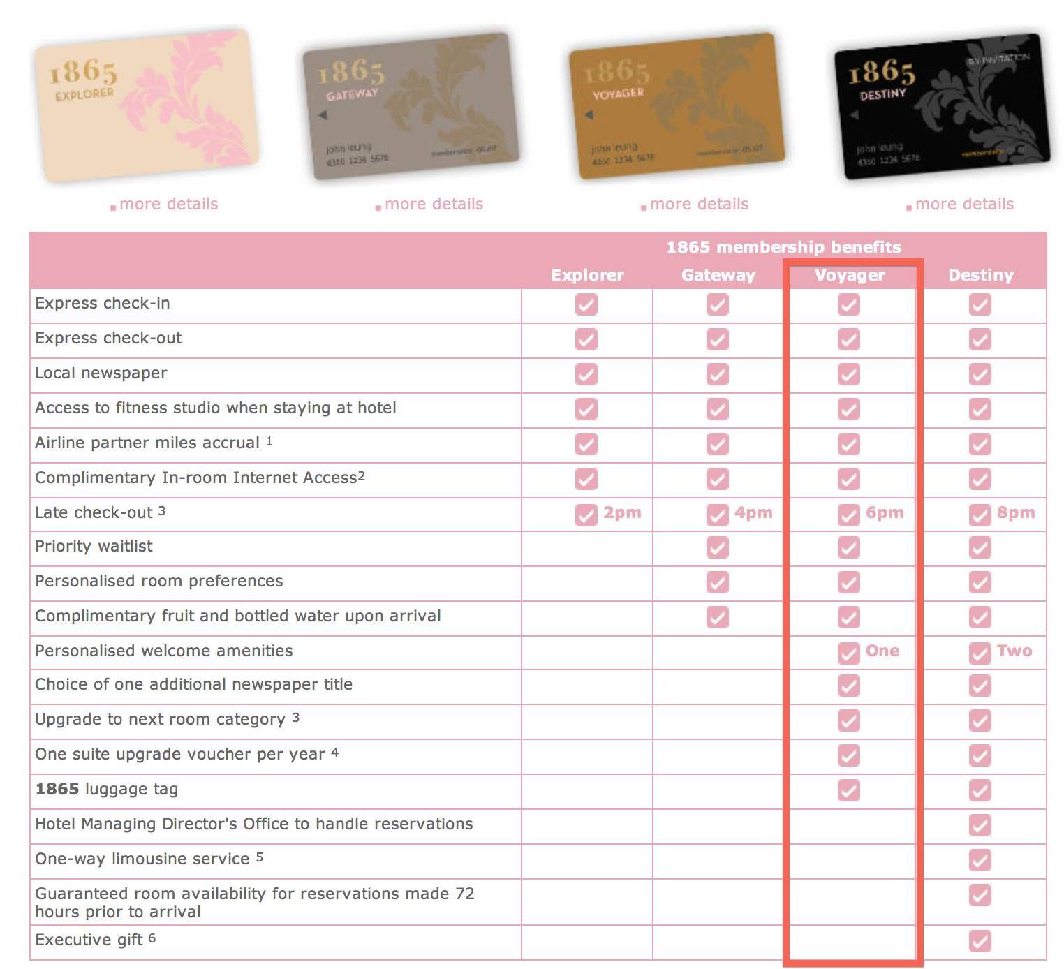 Ganhe status Voyager nos hotéis de luxo Langham com os cartões Visa Infinite