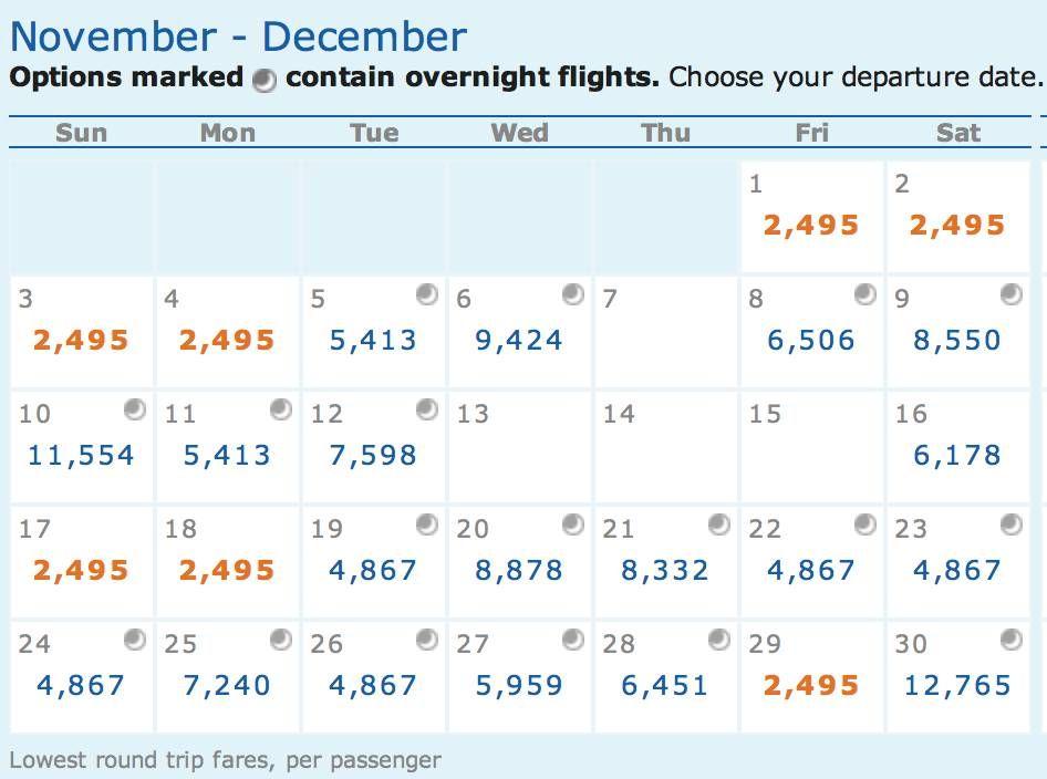 Passagens para Orlando em classe Executiva com a TAM por R$2.400,00 (ida e volta)