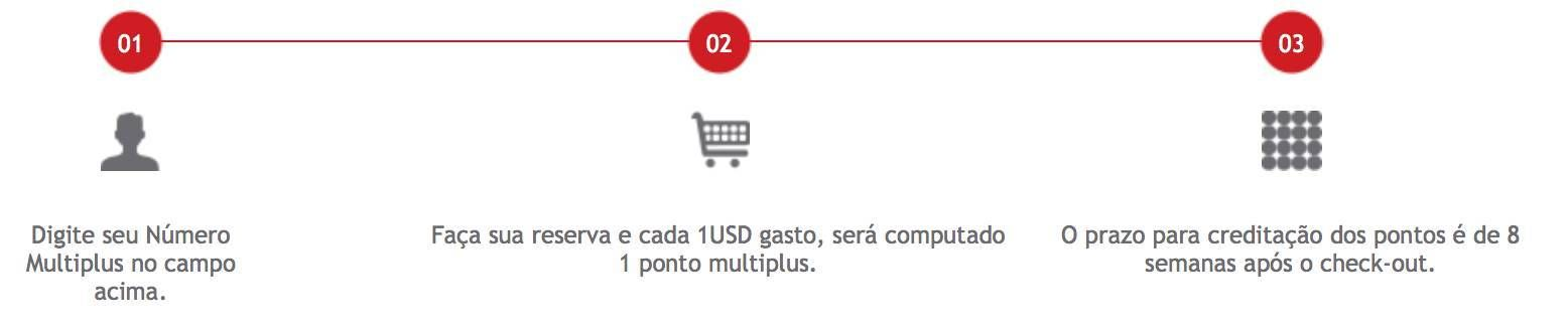 booking and tam airlines passageirodeprimeira