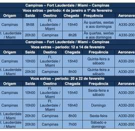 Azul anuncia voos extras para Fort Lauderdale/Miami no Carnaval