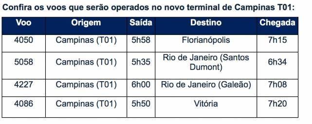 azul novo aeroporto