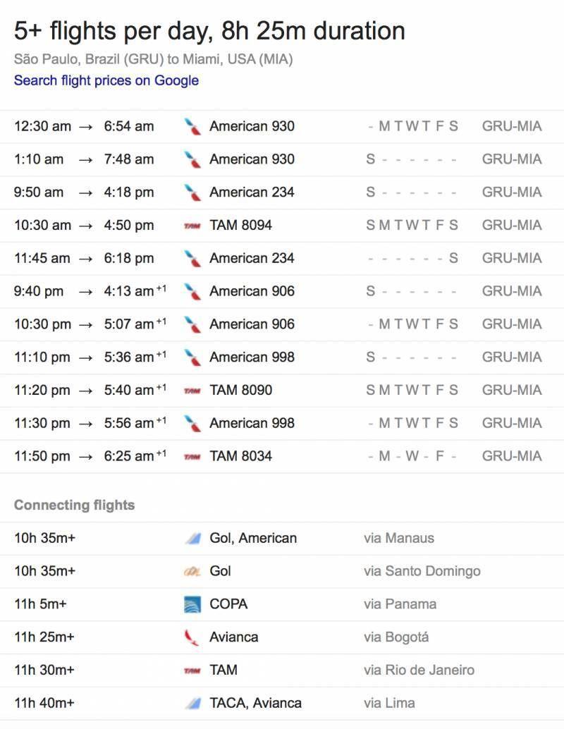 Use o Google para planejar suas viagens