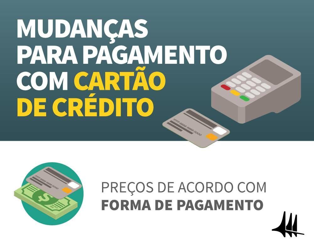 Estabelecimentos no Brasil poderão cobrar mais caro para aceitar cartão de crédito como pagamento