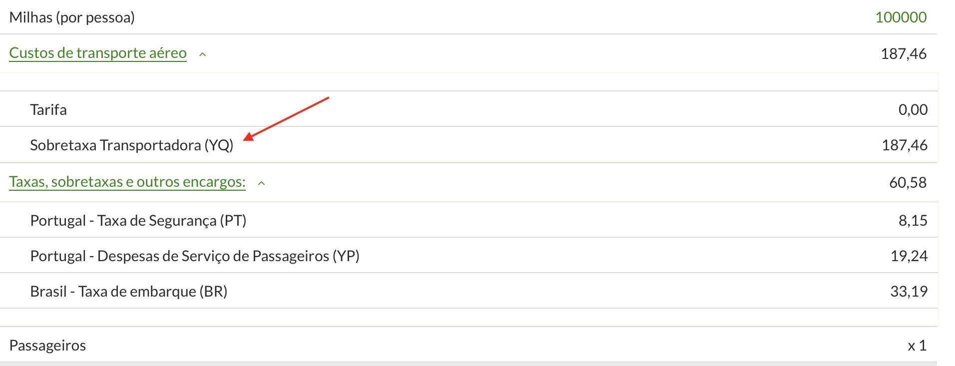 CONFIRMADO! TAP Victoria já está cobrando taxa de combustível nos bilhetes emitidos com milhas