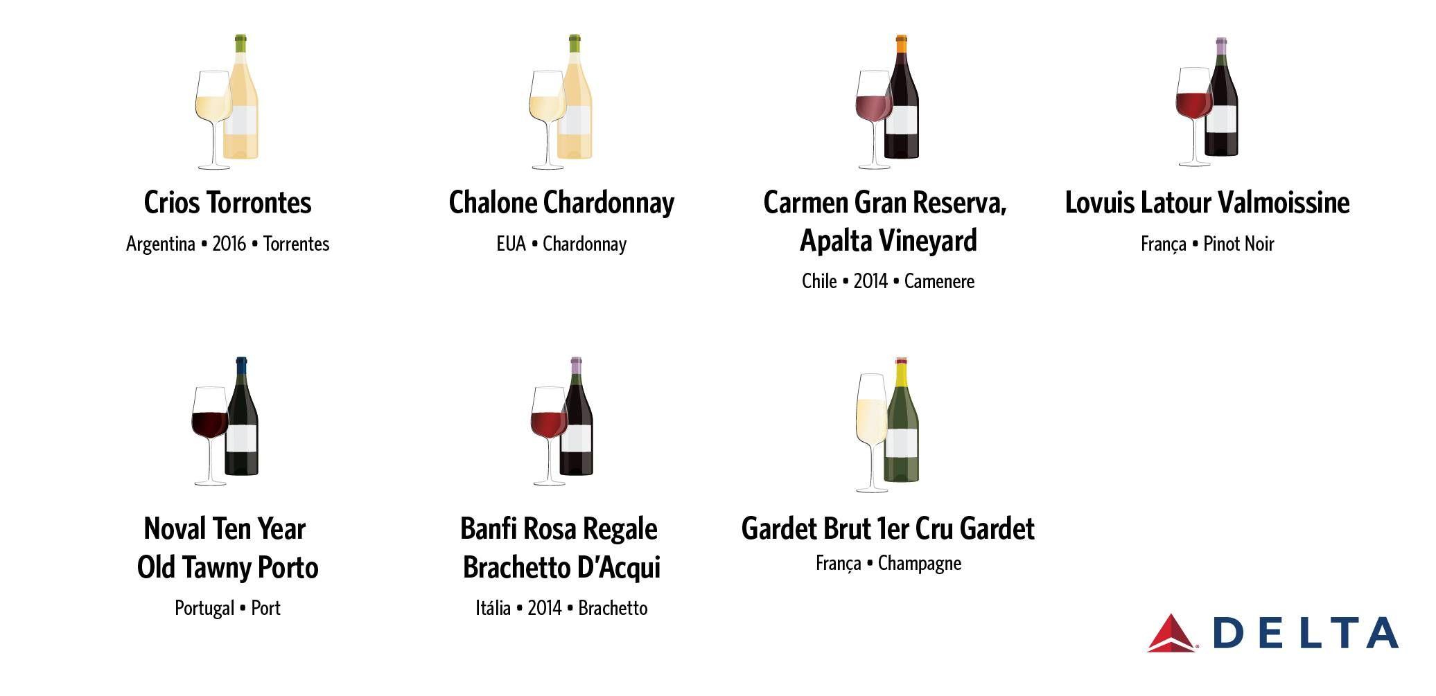 Nova seleção sazonal de vinhos premium da Delta destaca vinícolas argentinas e chilenas
