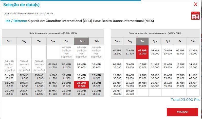 LOUCURA, LOUCURA, LOUCURA!!! Passagens p/ a Cidade do México por 11.500 pontos o trecho!