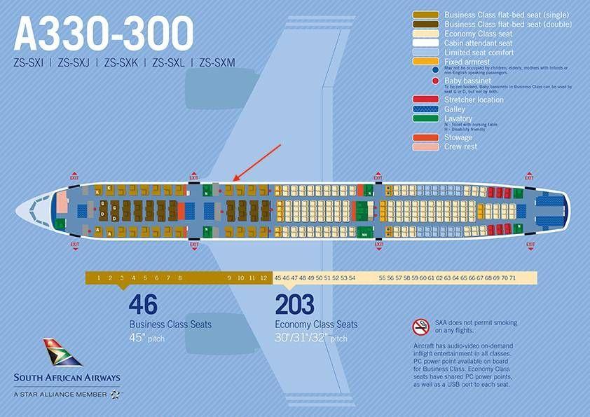 Hi Fly A330-300