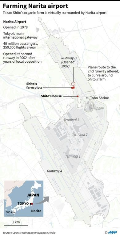 Narita - Mapa