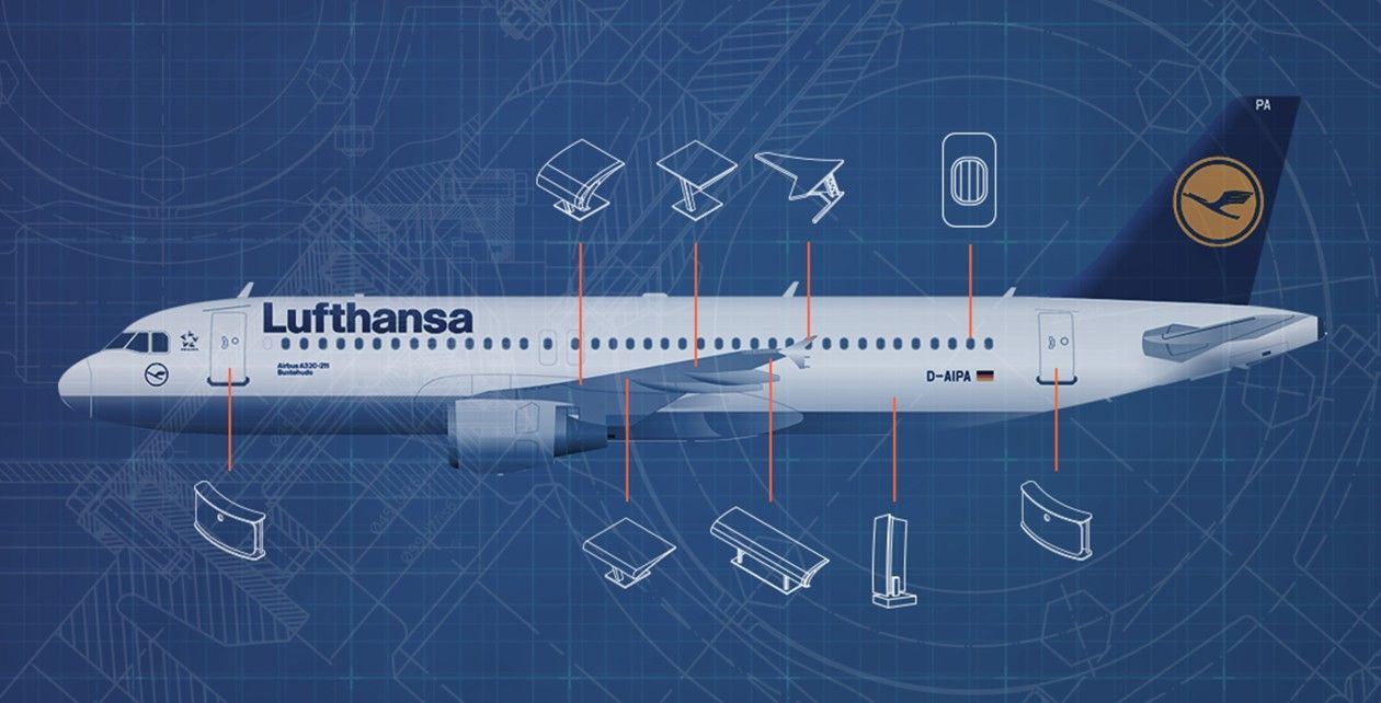 Partes móveis A320 Lufthansa