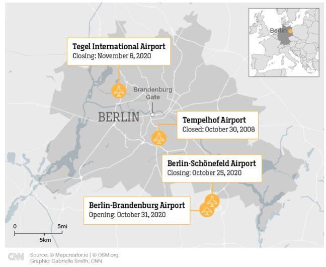 Aeroportos de Berlim