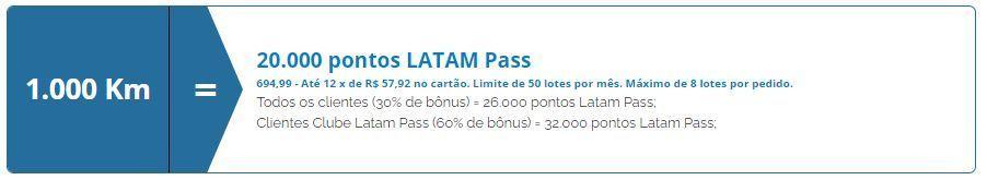 Km 60% bônus LATAM