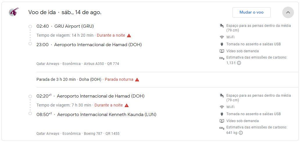 Qatar África destinos