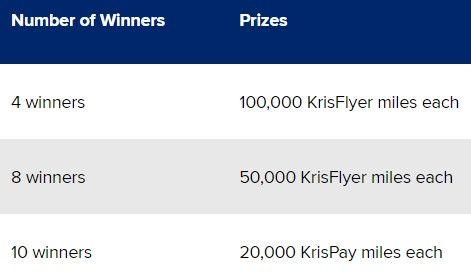 singapore airlines 1 milhão de milhas