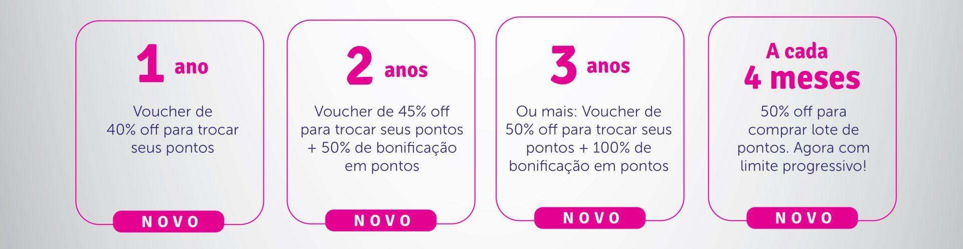 recompensas Novo Clube Livelo