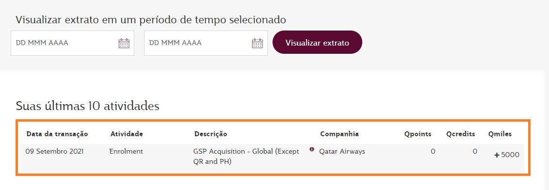 Qatar 5.000 milhas graça